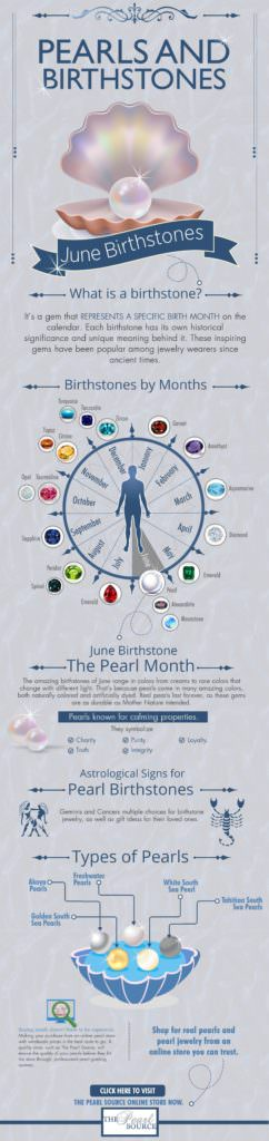 Pearls and Birthstones
