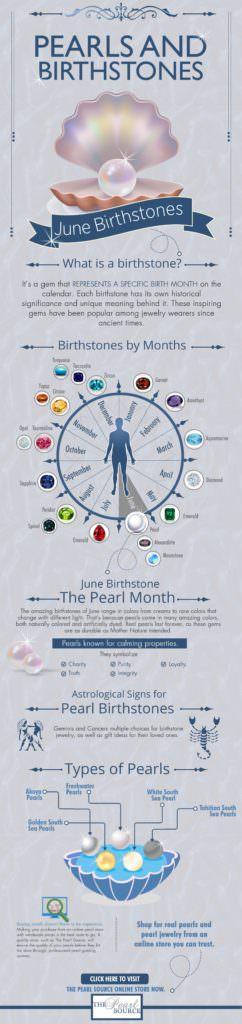 June Birthstone - The Pearl
