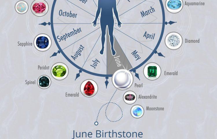 Pearls and June Birthstones