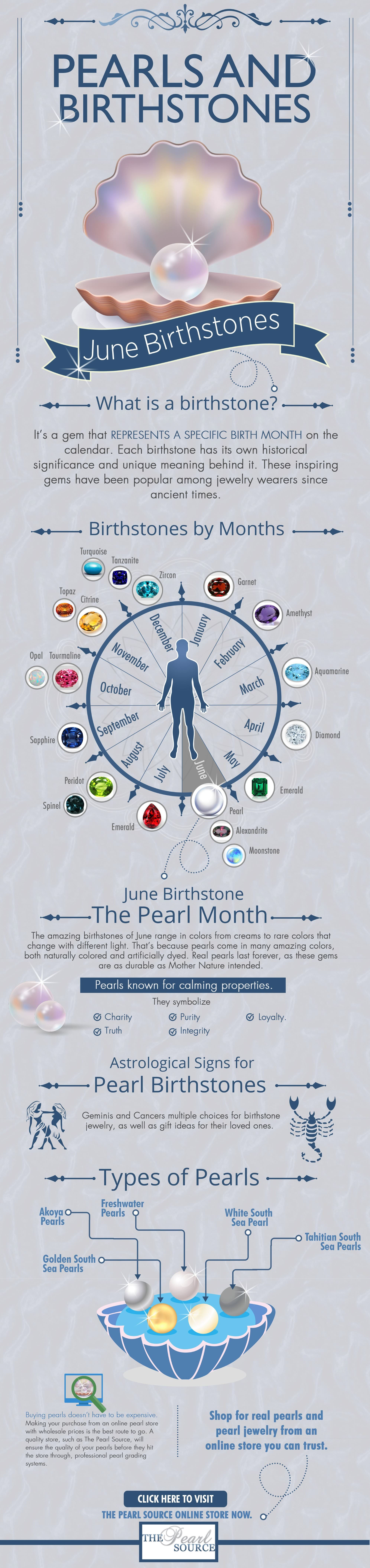 Pearls and June Birthstones