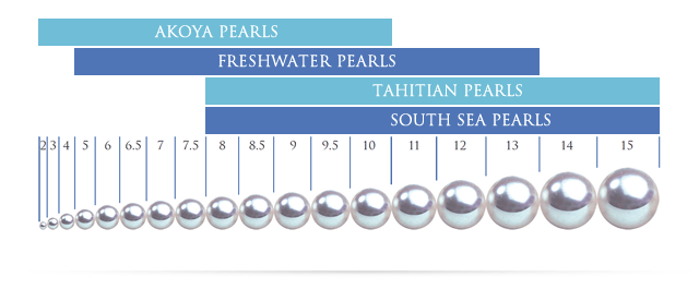 Use this pearl sizing chart to help you pick out the right pearl size for your special someone.