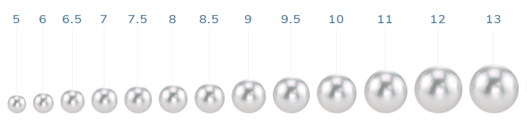 Pearl Size Chart from The Pearl Source