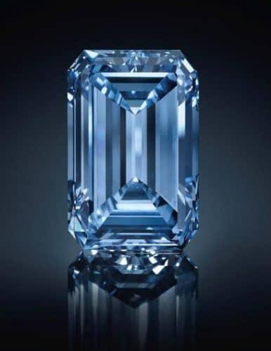 top gemstones