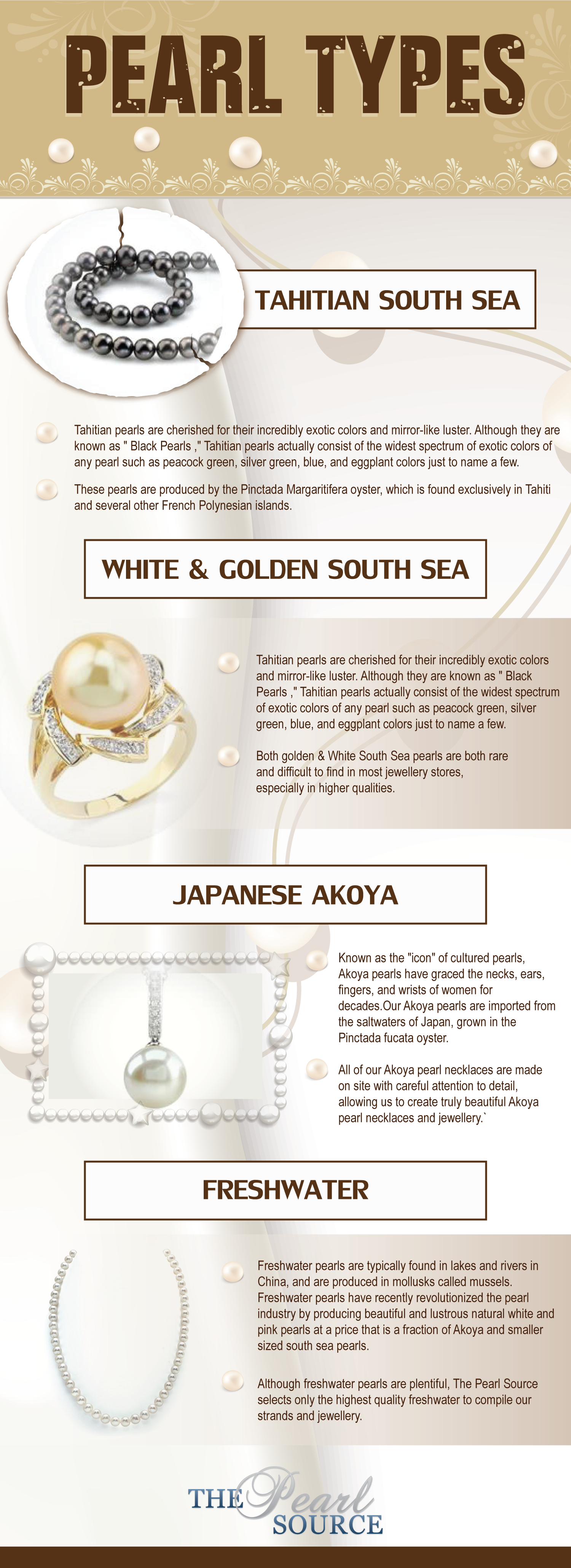 8106bd292fe6c Facts About Pearls - Tahitian South Sea, White & Golden South ...